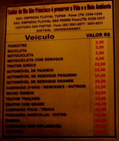 Tabela Balsa Penedo/Neópolis